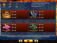 Dragons Inferno freeslots-77.com William Hill Interactive 2/5