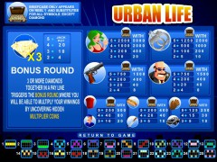Urban Life freeslots-77.com Pro Wager Systems 2/5