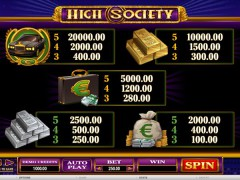 High Society freeslots-77.com Microgaming 3/5