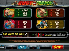 Bust the Bank freeslots-77.com Microgaming 2/5