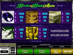 Break da Bank Again freeslots-77.com Microgaming 3/5