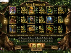 Enchanted freeslots-77.com Betsoft 3/5
