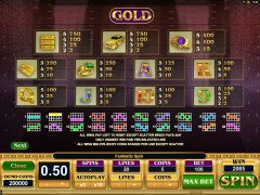 Gold freeslots-77.com Microgaming 2/5