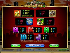Money Mad Monkey freeslots-77.com Microgaming 4/5