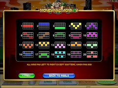 Money Mad Monkey freeslots-77.com Microgaming 5/5