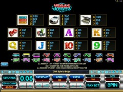 Vegas Dream freeslots-77.com Microgaming 2/5