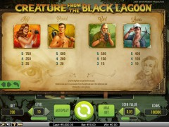 Creature from the Black Lagoon freeslots-77.com NetEnt 3/5