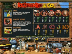 Readbeared & Co. freeslots-77.com Topgame 2/5