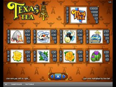 Texas Tea freeslots-77.com IGT Interactive 4/5